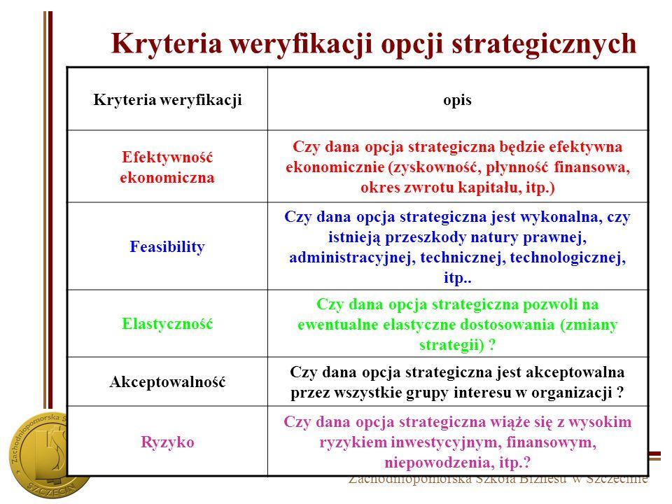 Zachodniopomorska Szkoła Biznesu w Szczecinie Kryteria weryfikacji opcji strategicznych – test GRANTA Efektywność ekonomiczna Feasibility (studium wyk