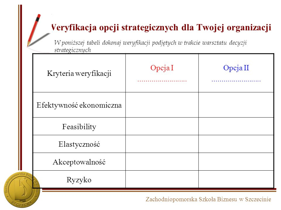 Zachodniopomorska Szkoła Biznesu w Szczecinie Test weryfikacji opcji strategicznych - przykład Kryteria weryfikacji Opcja I koncentracja Opcja II Dywe