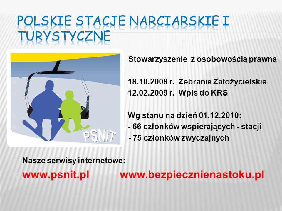 Tatry i Podhale: 12 stacji Beskidy i Pogórze: 30 stacji Sudety: 9 stacji G.