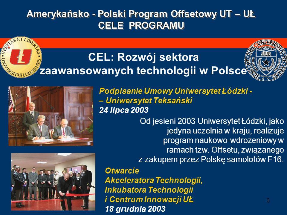 4 Amerykańsko - Polski Program Offsetowy UT – UŁ CELE PROGRAMU Budowanie powiązań pomiędzy światem nauki a biznesem/przemysłem Pomoc w transferze wiedzy i technologii z nauki do biznesu, w skali krajowej i międzynarodowej (gł.