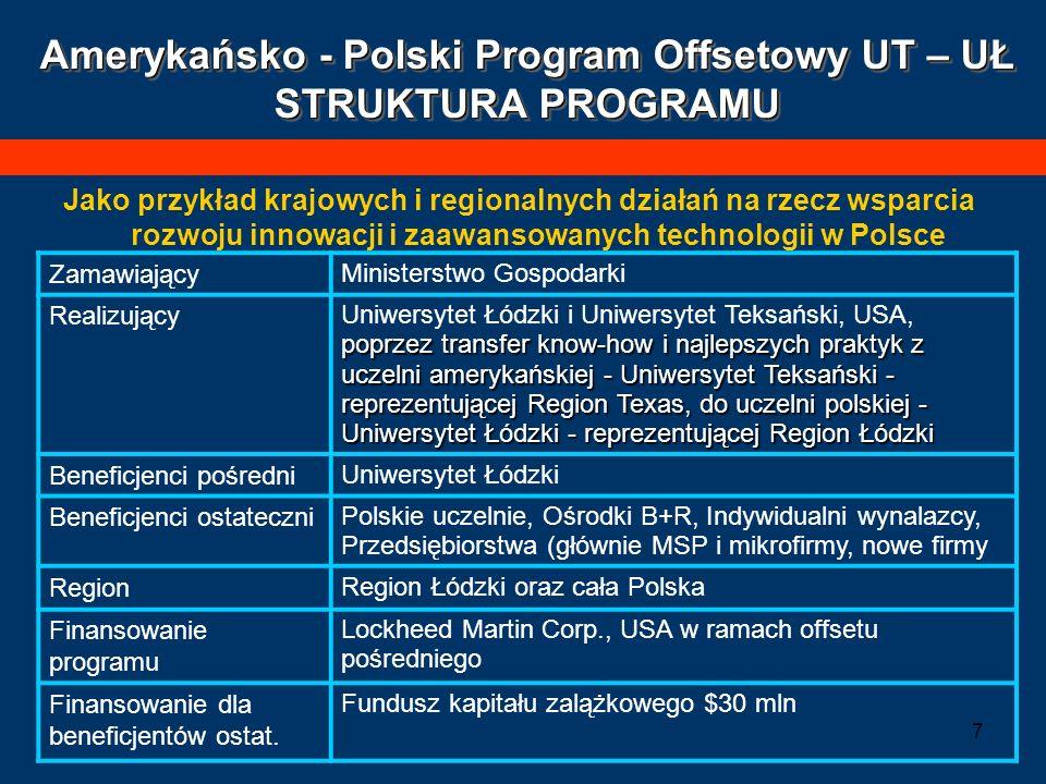 8 Amerykańsko - Polski Program Offsetowy UT – UŁ STRUKTURA ORGANIZACYJNA PROGRAMU Akcelerator Technologii i Centrum Innowacji UŁ - jednostki UŁ (pozawydziałowe) otoczenia naukowo-biznesowego łączące naukę z biznesem Pro-Rektor ds.