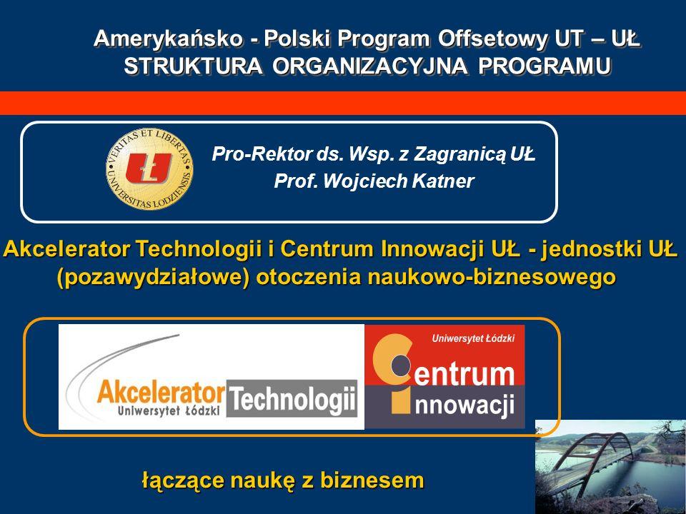 19 PROGRAM PROMOCJA – INNOWACJE I HIGH-TECH VIII MIĘDZYNARODOWA KONFERENCJA POLITYKI INNOWACYJNEJ I TECHNOLOGII zorganizowana przez Centrum Innowacji i Akcelerator UŁ we współpracy z władzami miasta i regionu oraz samorządem w lipcu 2005r.