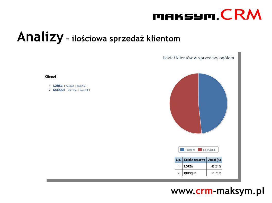 www.crm-maksym.pl Analizy – ilościowa sprzedaż klientom
