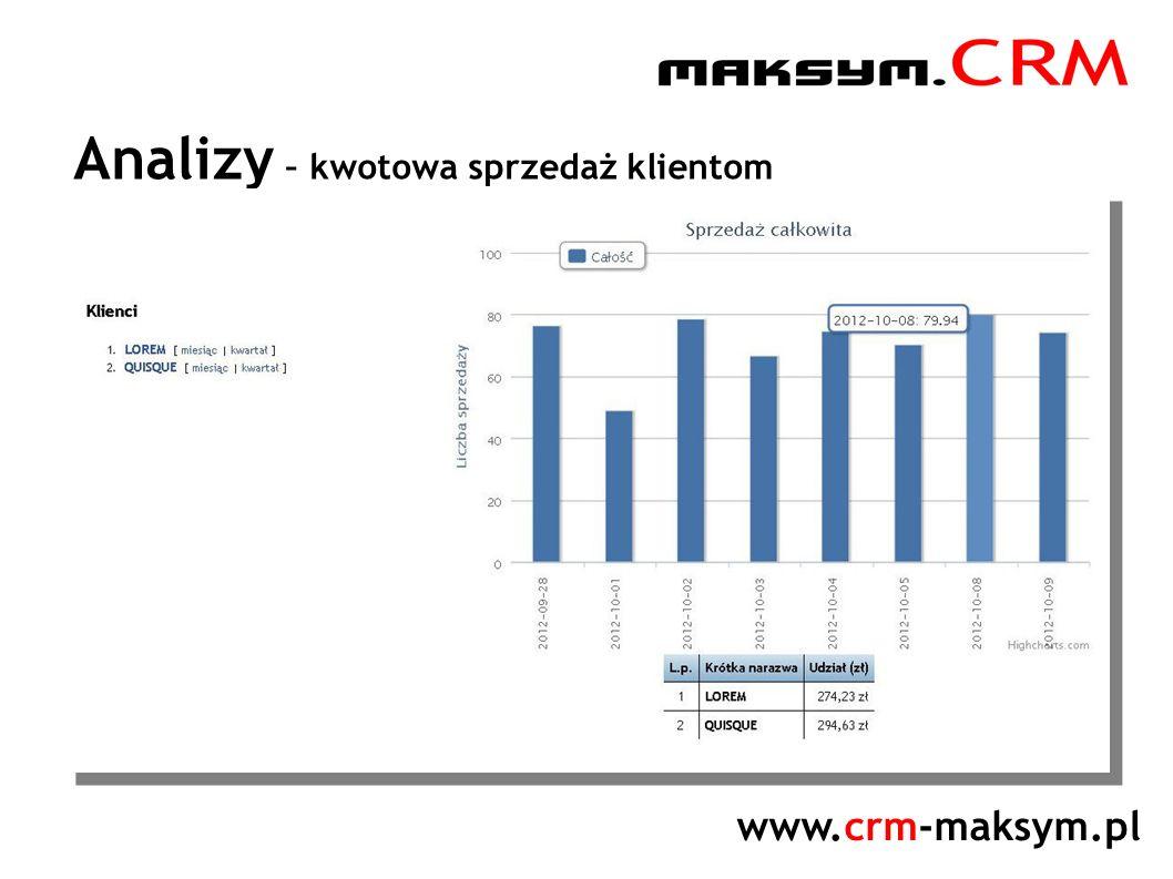 www.crm-maksym.pl Analizy – kwotowa sprzedaż klientom