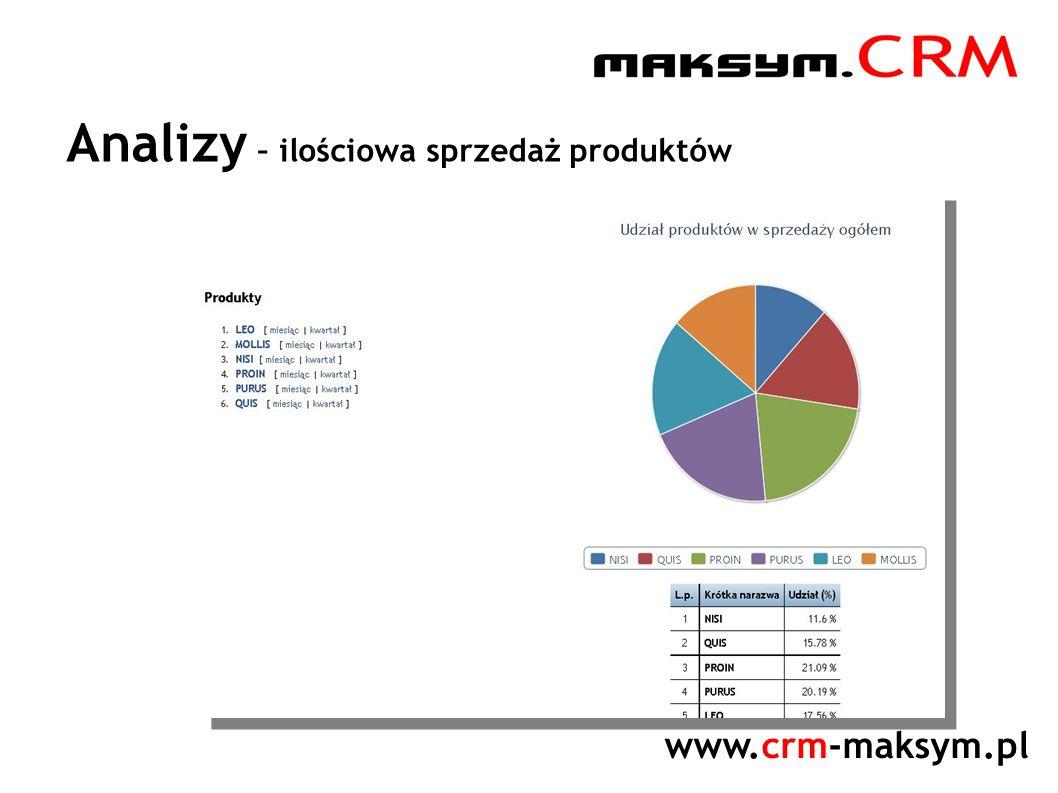 www.crm-maksym.pl Analizy – ilościowa sprzedaż produktów