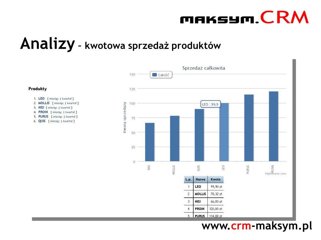 www.crm-maksym.pl Analizy – kwotowa sprzedaż produktów