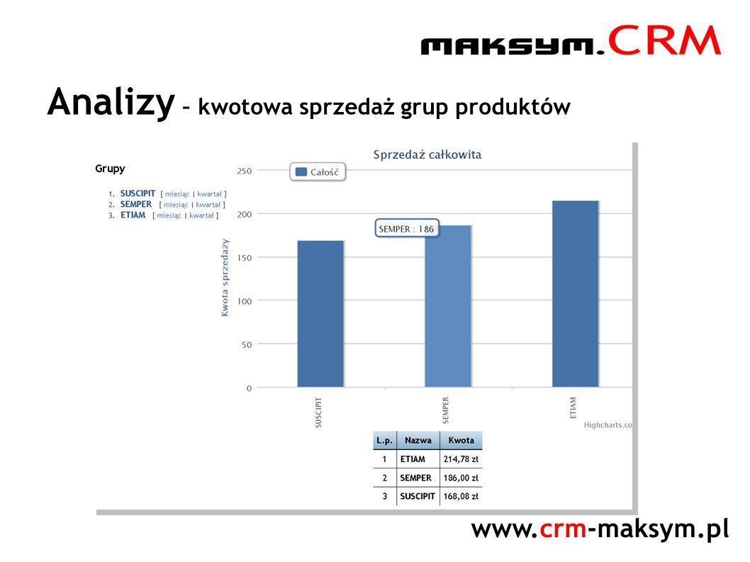 www.crm-maksym.pl Analizy – kwotowa sprzedaż grup produktów