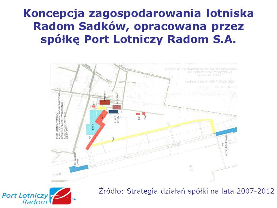 Koncepcja zagospodarowania lotniska Radom Sadków, opracowana przez spółkę Port Lotniczy Radom S.A. Źródło: Strategia działań spółki na lata 2007-2012