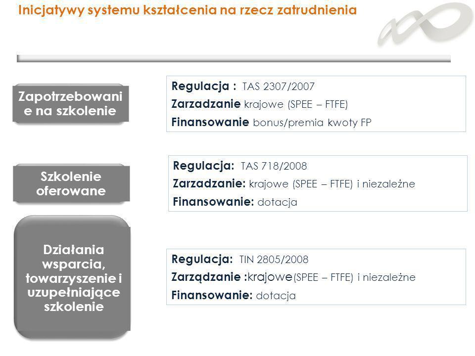 Inicjatywy systemu kształcenia na rzecz zatrudnienia Regulacja: TAS 718/2008 Zarzadzanie: krajowe (SPEE – FTFE) i niezależne Finansowanie: dotacja Szk