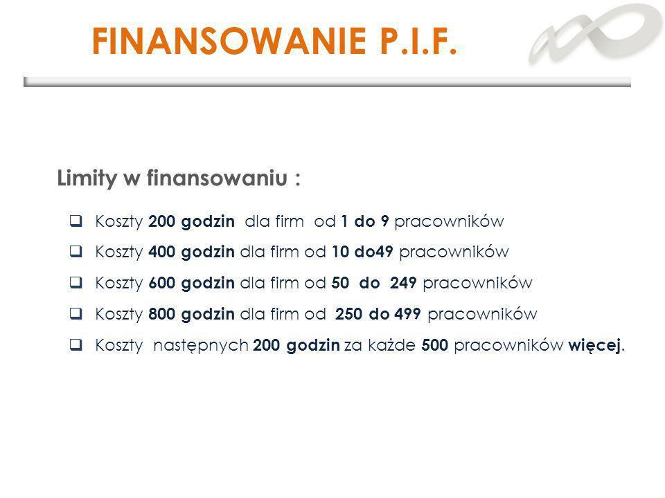 Limity w finansowaniu : Koszty 200 godzin dla firm od 1 do 9 pracowników Koszty 400 godzin dla firm od 10 do49 pracowników Koszty 600 godzin dla firm