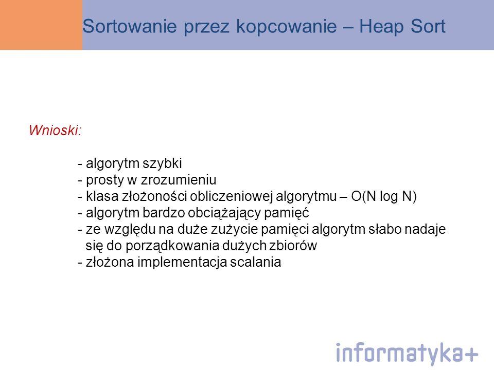 Sortowanie przez kopcowanie – Heap Sort Wnioski: - algorytm szybki - prosty w zrozumieniu - klasa złożoności obliczeniowej algorytmu – O(N log N) - al