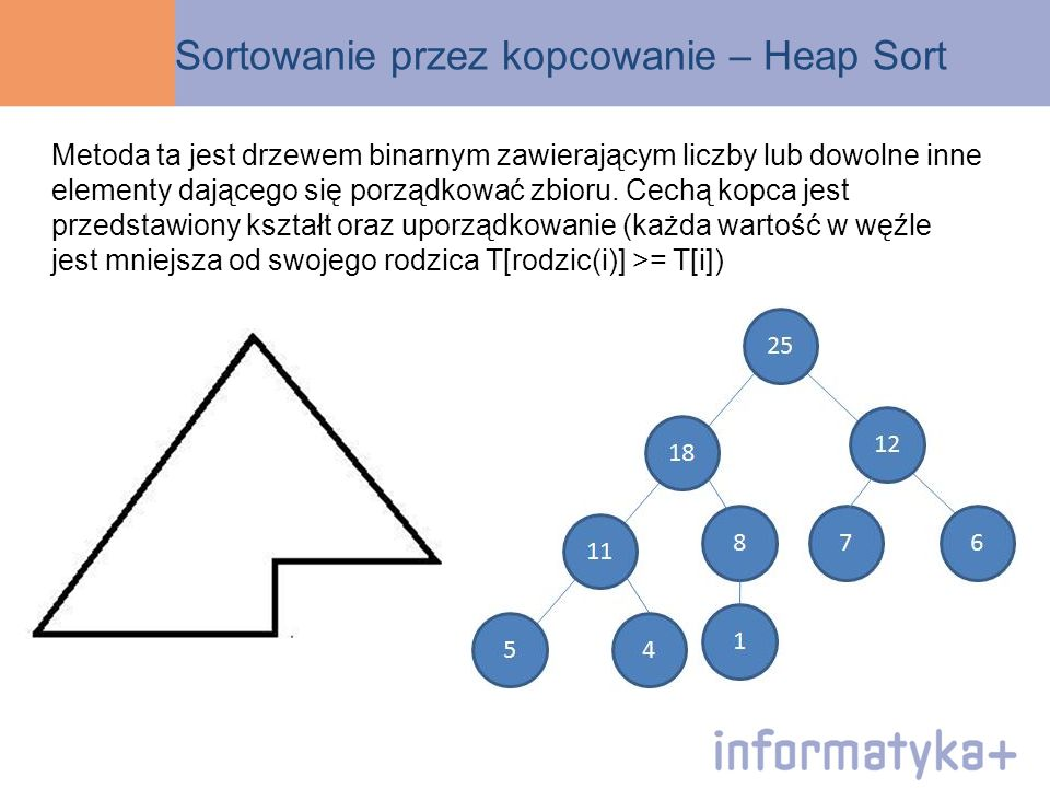 Sortowanie przez kopcowanie- Heap Sort Reprezentacja kopca w tablicy T: * Wierzchołek kopca wstaw do T[0] * Dla dowolnego węzła w T[i] jego lewe dziecko wstaw do T[2i + 1], a jego prawe dziecko wstaw do T[2i + 2]