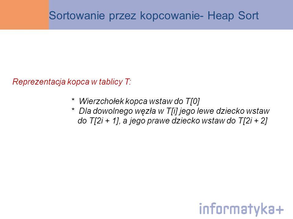 Sortowanie przez kopcowanie – Heap Sort Sposób reprezentacji algorytmu: 1.Ułóż dane w kopiec (ułożenie w tablicy o rozmiarze n) 2.Usuń wierzchołek z kopca przez zamianę go z ostatnim liściem drzewa (n--) 3.Przywróć własność kopca dla pozostałej części kopca (zadanie realizowane jest z pominięciem usuniętego elementu) 4.Idź do punktu 2 Szczegółowa prezentacja punktu 3: 1.Jeżeli wierzchołek jest większy od obojga rodziców wyjdź 2.Zmień wierzchołek z większym dzieckiem 3.Przywróć własność kopca w części gdzie nastąpiła zmiana