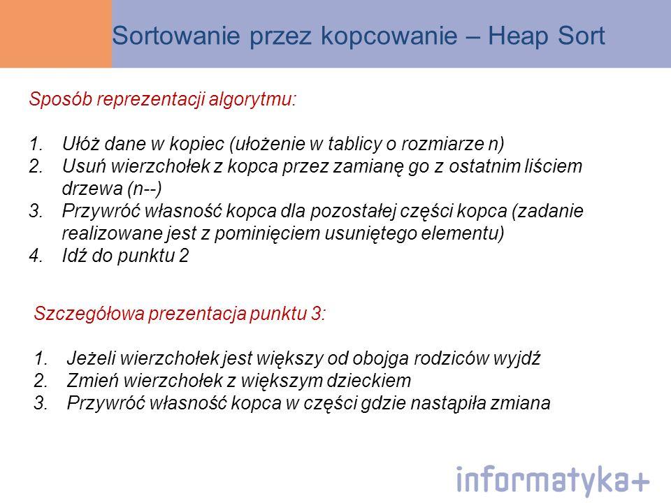 Sortowanie przez kopcowanie – Heap Sort Sposób reprezentacji algorytmu: 1.Ułóż dane w kopiec (ułożenie w tablicy o rozmiarze n) 2.Usuń wierzchołek z k