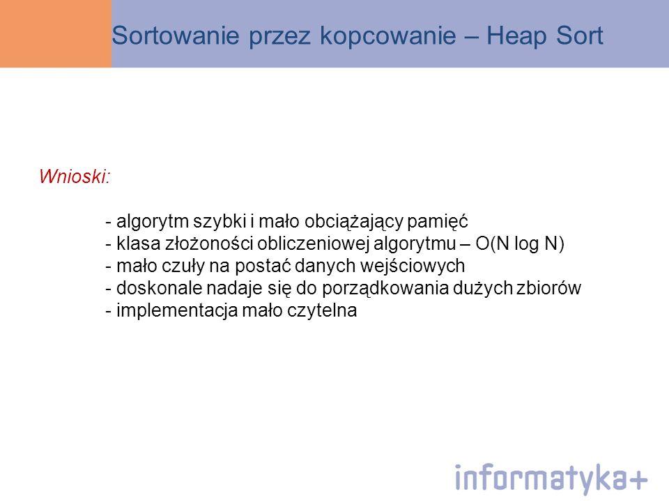 Sortowanie przez kopcowanie – Heap Sort Wnioski: - algorytm szybki i mało obciążający pamięć - klasa złożoności obliczeniowej algorytmu – O(N log N) -