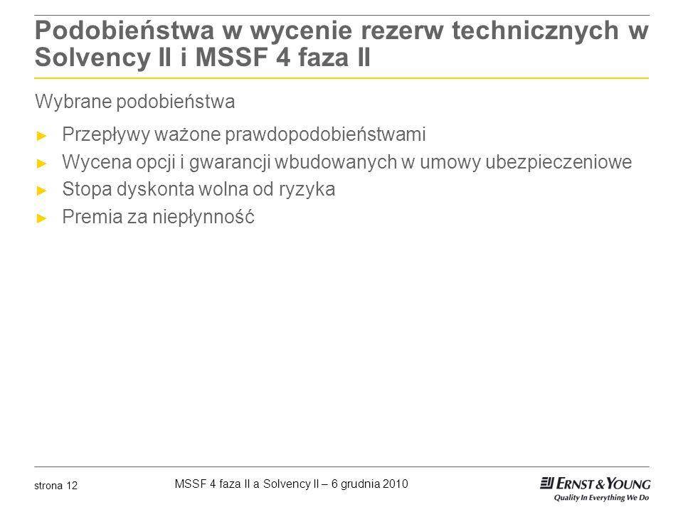 MSSF 4 faza II a Solvency II – 6 grudnia 2010 strona 12 Podobieństwa w wycenie rezerw technicznych w Solvency II i MSSF 4 faza II Wybrane podobieństwa