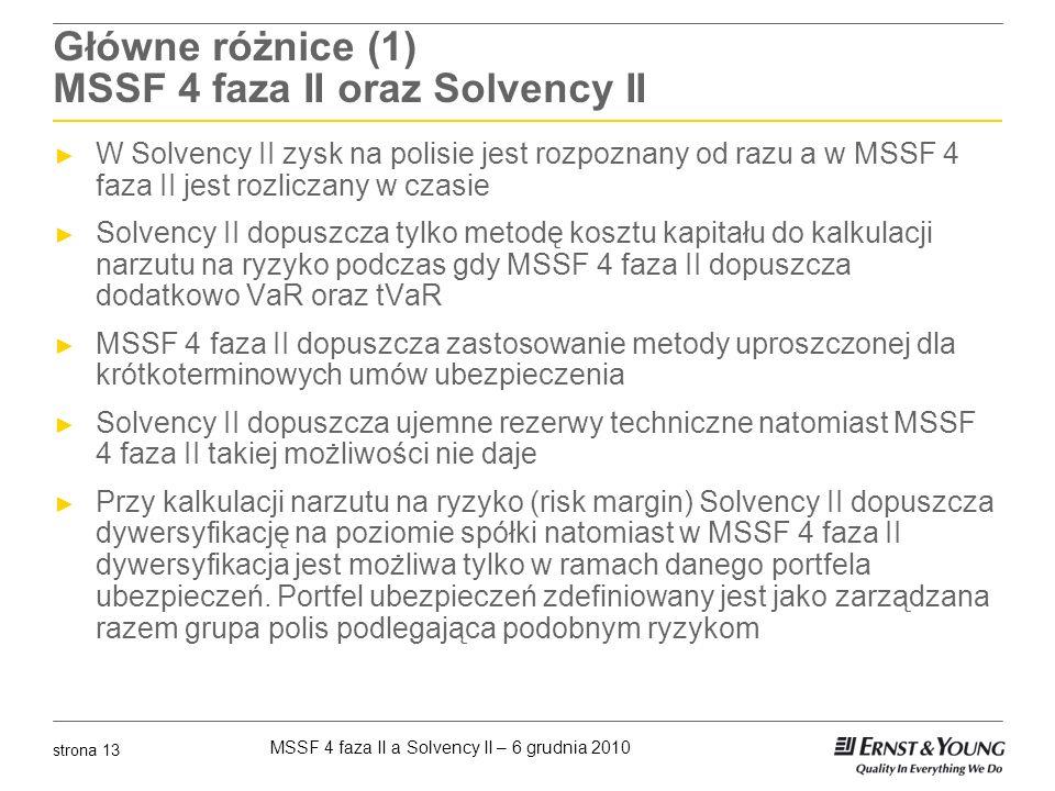MSSF 4 faza II a Solvency II – 6 grudnia 2010 strona 13 Główne różnice (1) MSSF 4 faza II oraz Solvency II W Solvency II zysk na polisie jest rozpozna