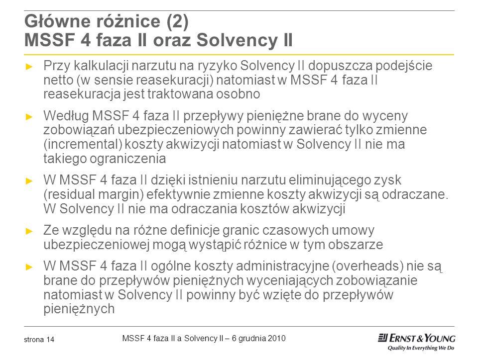 MSSF 4 faza II a Solvency II – 6 grudnia 2010 strona 14 Główne różnice (2) MSSF 4 faza II oraz Solvency II Przy kalkulacji narzutu na ryzyko Solvency