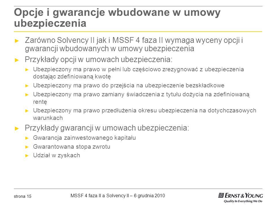 MSSF 4 faza II a Solvency II – 6 grudnia 2010 strona 15 Opcje i gwarancje wbudowane w umowy ubezpieczenia Zarówno Solvency II jak i MSSF 4 faza II wym