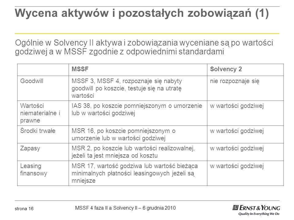 MSSF 4 faza II a Solvency II – 6 grudnia 2010 strona 16 Wycena aktywów i pozostałych zobowiązań (1) Ogólnie w Solvency II aktywa i zobowiązania wyceni
