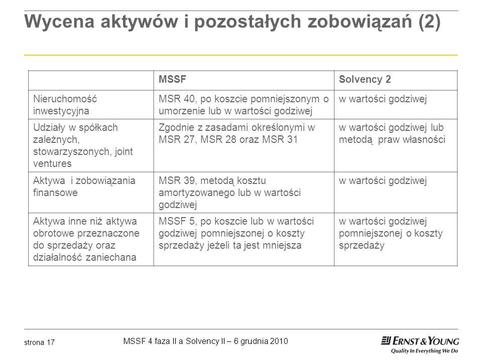 MSSF 4 faza II a Solvency II – 6 grudnia 2010 strona 17 Wycena aktywów i pozostałych zobowiązań (2) MSSFSolvency 2 Nieruchomość inwestycyjna MSR 40, p