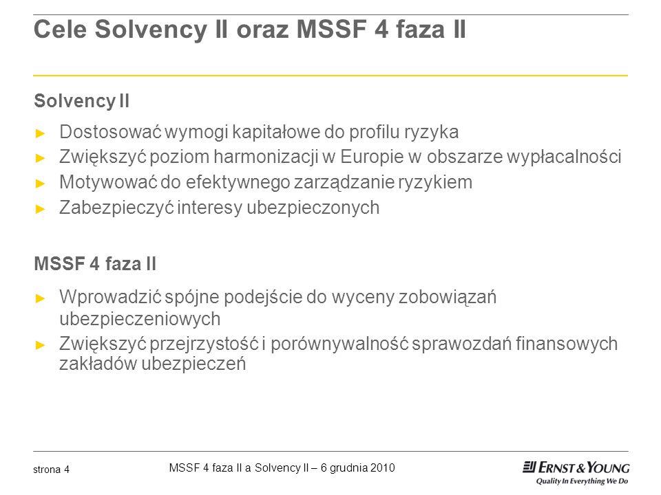 MSSF 4 faza II a Solvency II – 6 grudnia 2010 strona 15 Opcje i gwarancje wbudowane w umowy ubezpieczenia Zarówno Solvency II jak i MSSF 4 faza II wymaga wyceny opcji i gwarancji wbudowanych w umowy ubezpieczenia Przykłady opcji w umowach ubezpieczenia: Ubezpieczony ma prawo w pełni lub częściowo zrezygnować z ubezpieczenia dostając zdefiniowaną kwotę Ubezpieczony ma prawo do przejścia na ubezpieczenie bezskładkowe Ubezpieczony ma prawo zamiany świadczenia z tytułu dożycia na zdefiniowaną rentę Ubezpieczony ma prawo przedłużenia okresu ubezpieczenia na dotychczasowych warunkach Przykłady gwarancji w umowach ubezpieczenia: Gwarancja zainwestowanego kapitału Gwarantowana stopa zwrotu Udział w zyskach