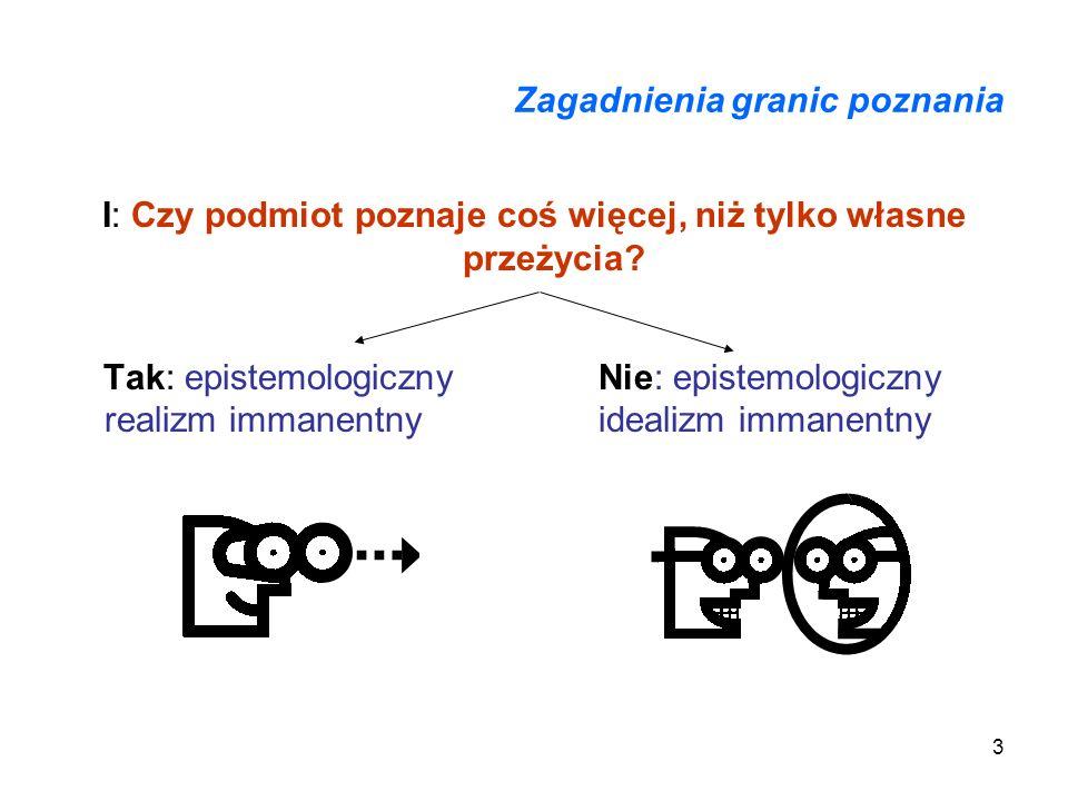 3 Zagadnienia granic poznania I: Czy podmiot poznaje coś więcej, niż tylko własne przeżycia? Tak: epistemologiczny Nie: epistemologiczny realizm imman