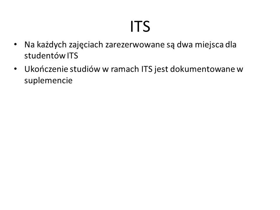 ITS Na każdych zajęciach zarezerwowane są dwa miejsca dla studentów ITS Ukończenie studiów w ramach ITS jest dokumentowane w suplemencie