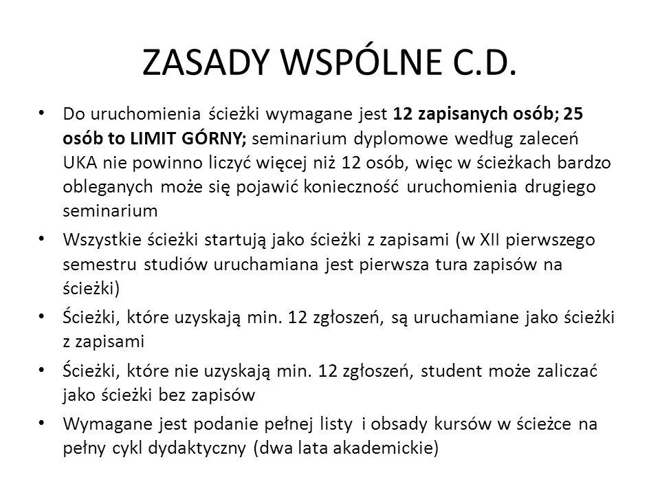 ZASADY WSPÓLNE C.D.