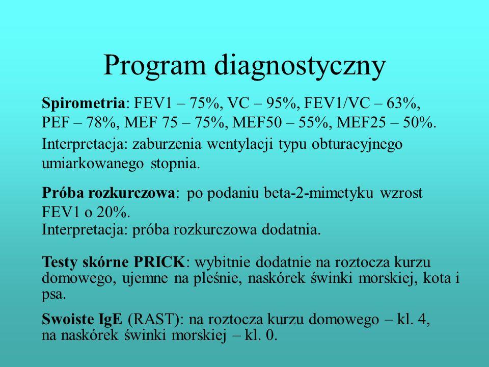 Program diagnostyczny Spirometria: FEV1 – 75%, VC – 95%, FEV1/VC – 63%, PEF – 78%, MEF 75 – 75%, MEF50 – 55%, MEF25 – 50%. Interpretacja: zaburzenia w