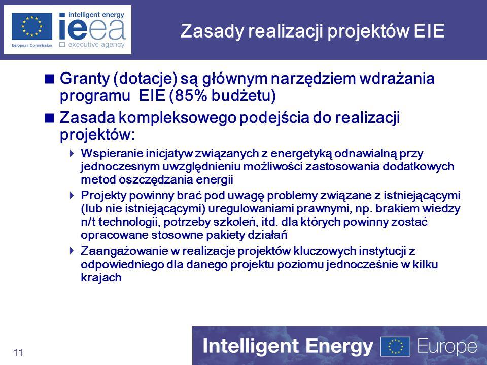 11 Zasady realizacji projektów EIE Granty (dotacje) są głównym narzędziem wdrażania programu EIE (85% budżetu) Zasada kompleksowego podejścia do reali