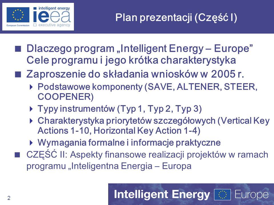 2 Plan prezentacji (Część I) Dlaczego program Intelligent Energy – Europe Cele programu i jego krótka charakterystyka Zaproszenie do składania wnioskó