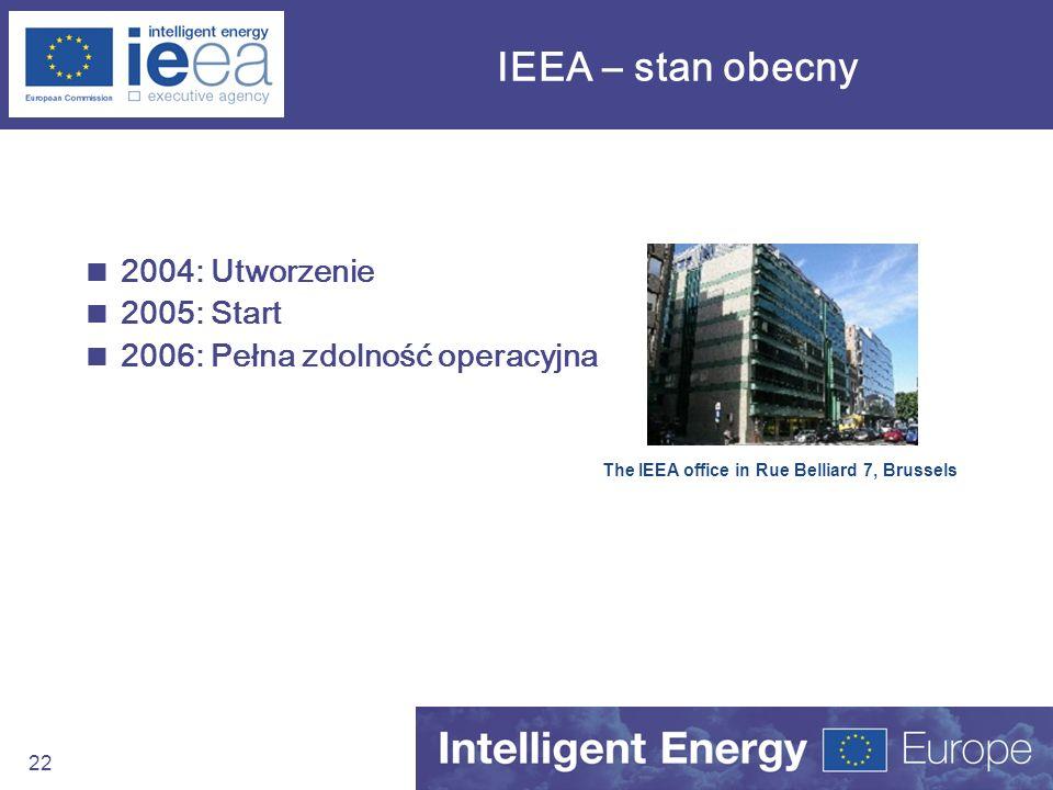 22 IEEA – stan obecny 2004: Utworzenie 2005: Start 2006: Pełna zdolność operacyjna The IEEA office in Rue Belliard 7, Brussels