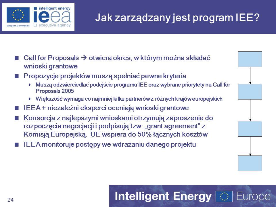 24 Jak zarządzany jest program IEE? Call for Proposals otwiera okres, w którym można składać wnioski grantowe Propozycje projektów muszą spełniać pewn
