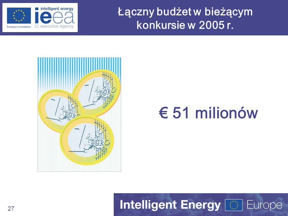 27 Łączny budżet w bieżącym konkursie w 2005 r. 51 milionów