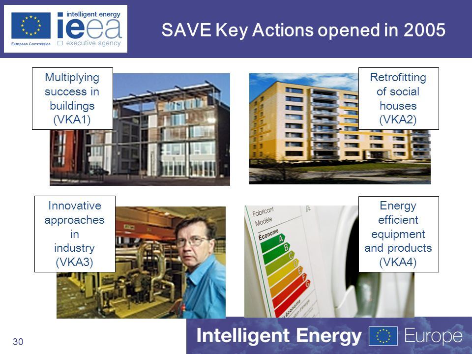 30 SAVE Key Actions opened in 2005 Multiplying success in buildings (VKA1) Innovative approaches in industry (VKA3) Retrofitting of social houses (VKA