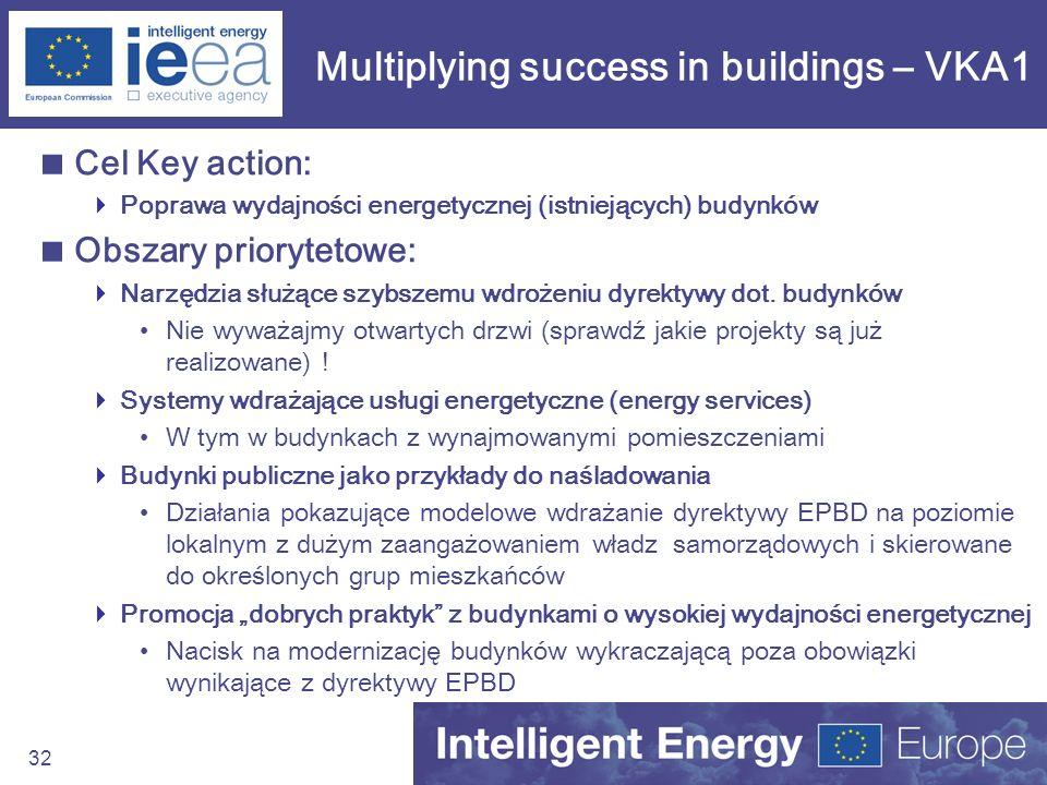 32 Multiplying success in buildings – VKA1 Cel Key action: Poprawa wydajności energetycznej (istniejących) budynków Obszary priorytetowe: Narzędzia sł