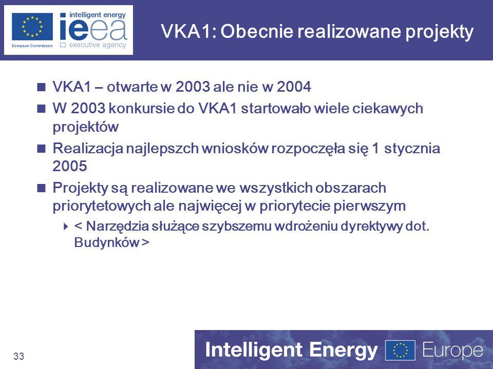 33 VKA1: Obecnie realizowane projekty VKA1 – otwarte w 2003 ale nie w 2004 W 2003 konkursie do VKA1 startowało wiele ciekawych projektów Realizacja na