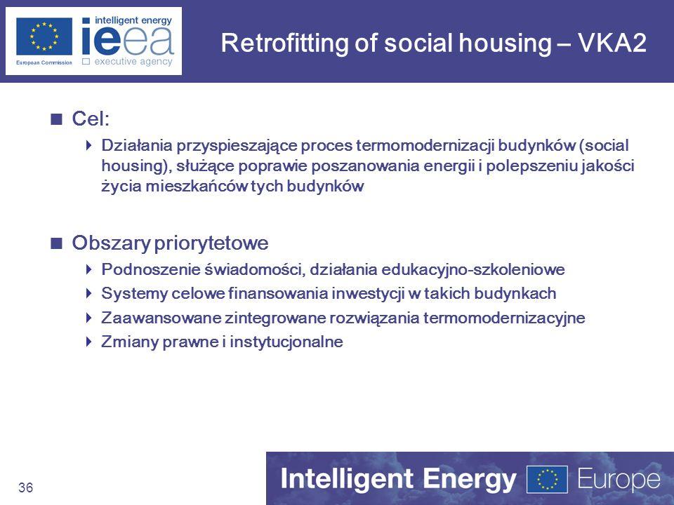 36 Retrofitting of social housing – VKA2 Cel: Działania przyspieszające proces termomodernizacji budynków (social housing), służące poprawie poszanowa