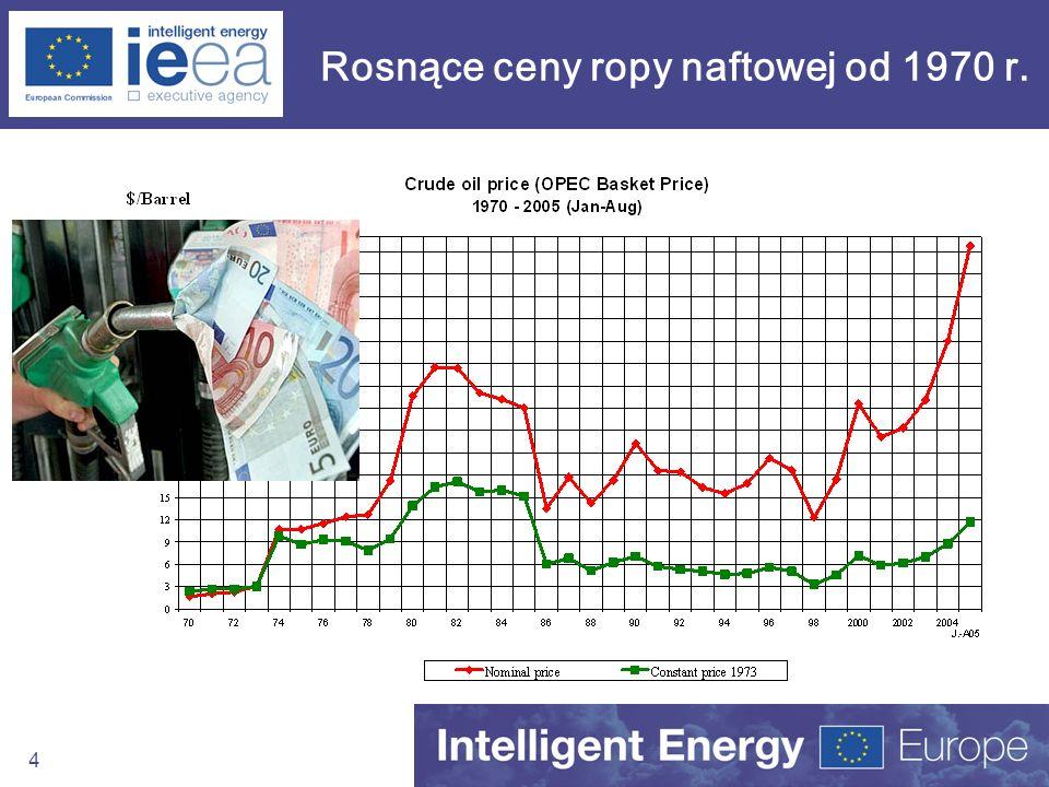 4 Rosnące ceny ropy naftowej od 1970 r.