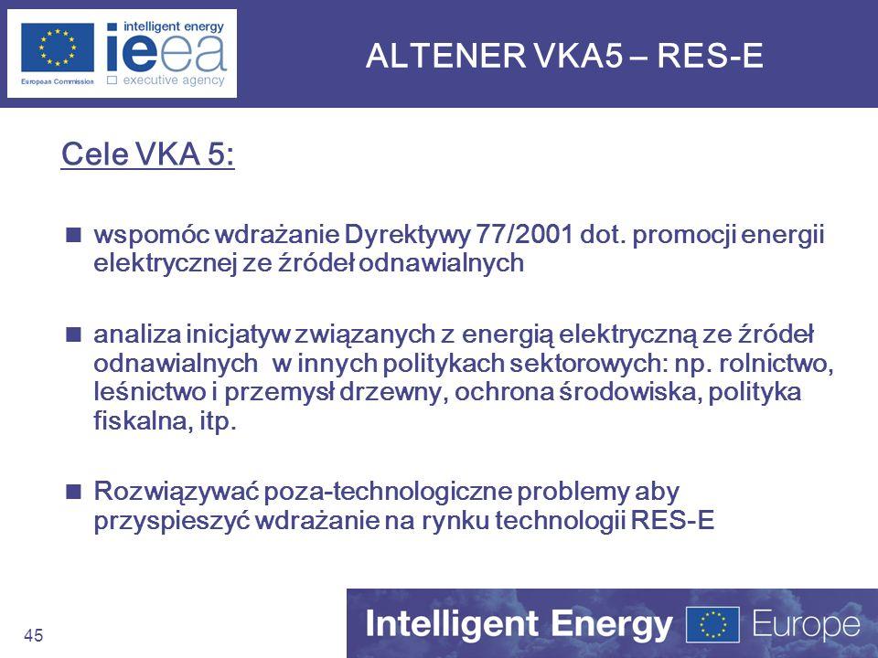 45 ALTENER VKA5 – RES-E Cele VKA 5: wspomóc wdrażanie Dyrektywy 77/2001 dot. promocji energii elektrycznej ze źródeł odnawialnych analiza inicjatyw zw