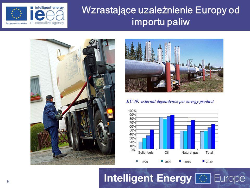 5 Wzrastające uzależnienie Europy od importu paliw