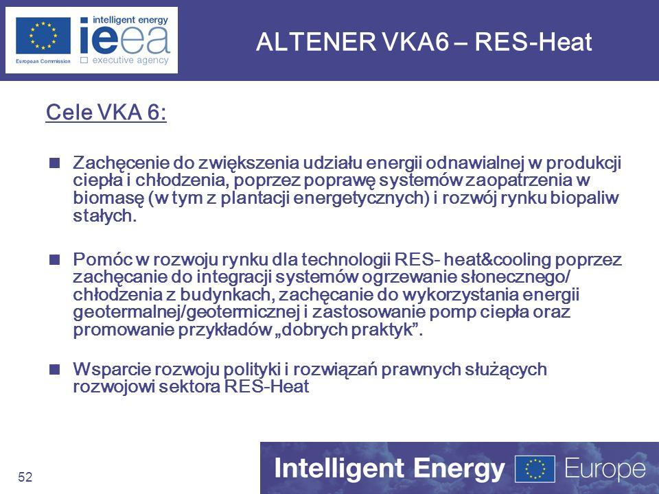 52 ALTENER VKA6 – RES-Heat Cele VKA 6: Zachęcenie do zwiększenia udziału energii odnawialnej w produkcji ciepła i chłodzenia, poprzez poprawę systemów
