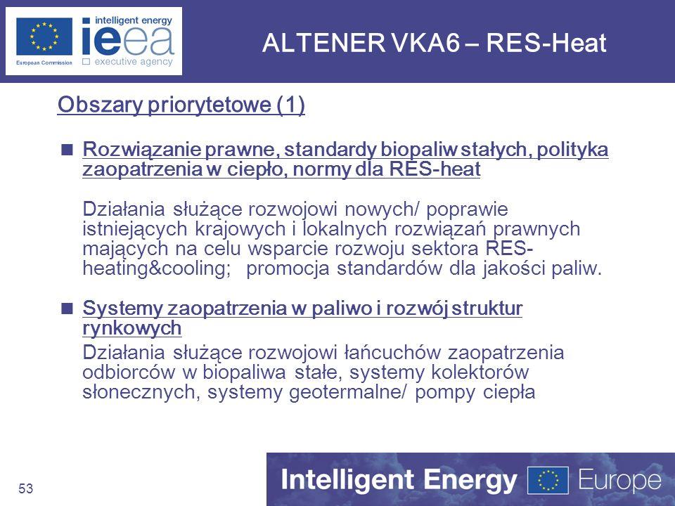 53 ALTENER VKA6 – RES-Heat Obszary priorytetowe (1) Rozwiązanie prawne, standardy biopaliw stałych, polityka zaopatrzenia w ciepło, normy dla RES-heat