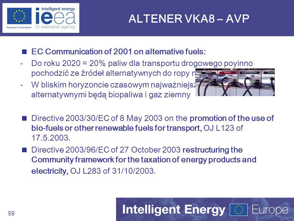59 ALTENER VKA8 – AVP EC Communication of 2001 on alternative fuels: -Do roku 2020 = 20% paliw dla transportu drogowego poyinno pochodzić ze źródeł al