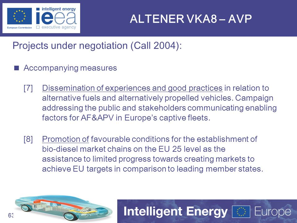 63 ALTENER VKA8 – AVP Projects under negotiation (Call 2004): Accompanying measures [7]Dissemination of experiences and good practices in relation to