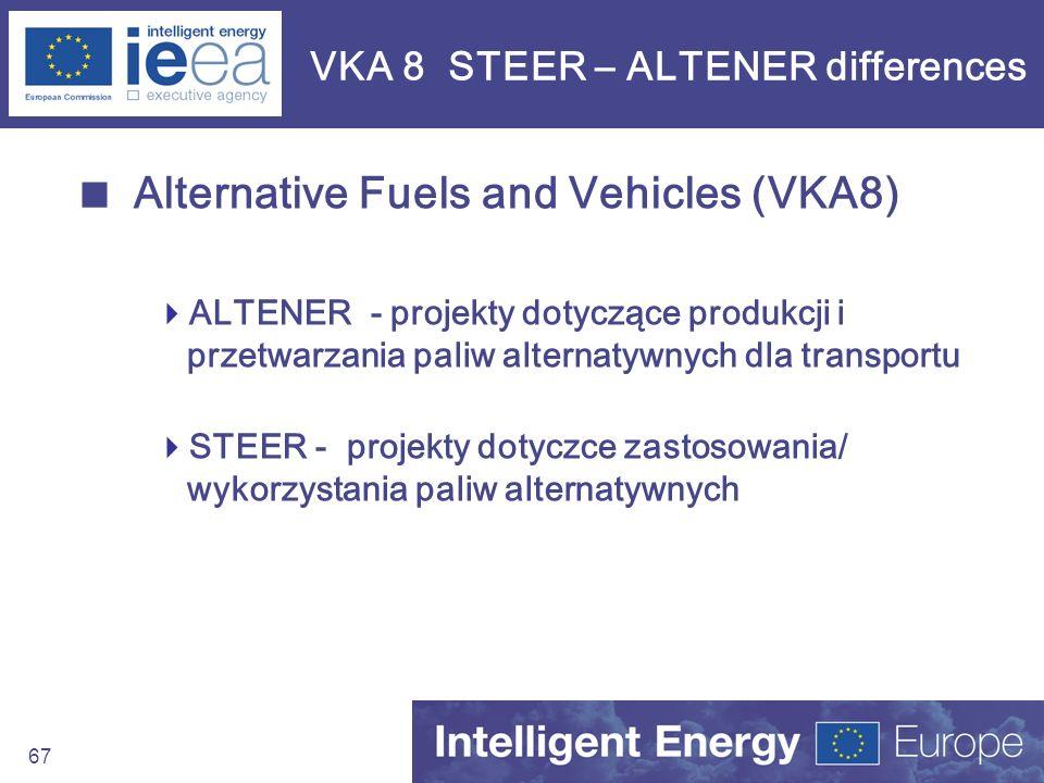 67 VKA 8 STEER – ALTENER differences Alternative Fuels and Vehicles (VKA8) ALTENER - projekty dotyczące produkcji i przetwarzania paliw alternatywnych