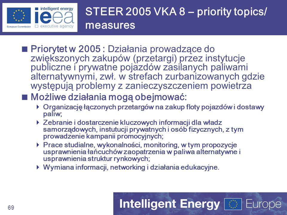 69 STEER 2005 VKA 8 – priority topics/ measures Priorytet w 2005 : Działania prowadzące do zwiększonych zakupów (przetargi) przez instytucje publiczne