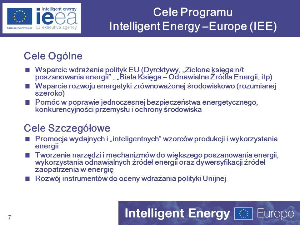 7 Cele Programu Intelligent Energy –Europe (IEE) Cele Ogólne Wsparcie wdrażania polityk EU (Dyrektywy, Zielona księga n/t poszanowania energii, Biała