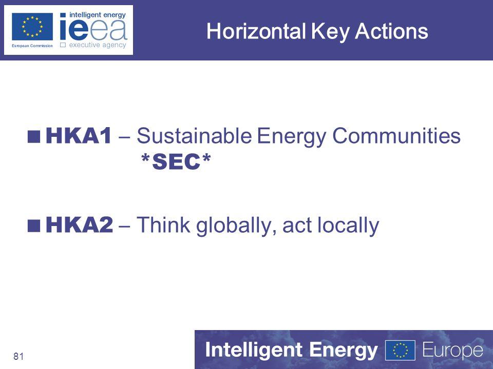 81 Horizontal Key Actions HKA1 – Sustainable Energy Communities *SEC* HKA2 – Think globally, act locally